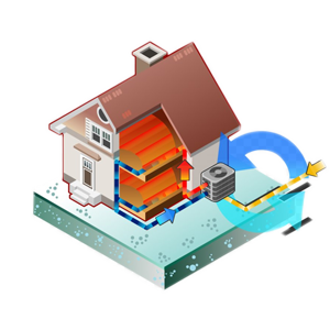 Geothermal Air Conditioner
